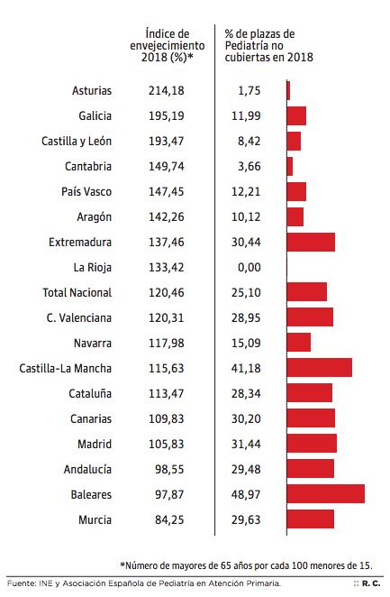 España vaciada vs. España saturada